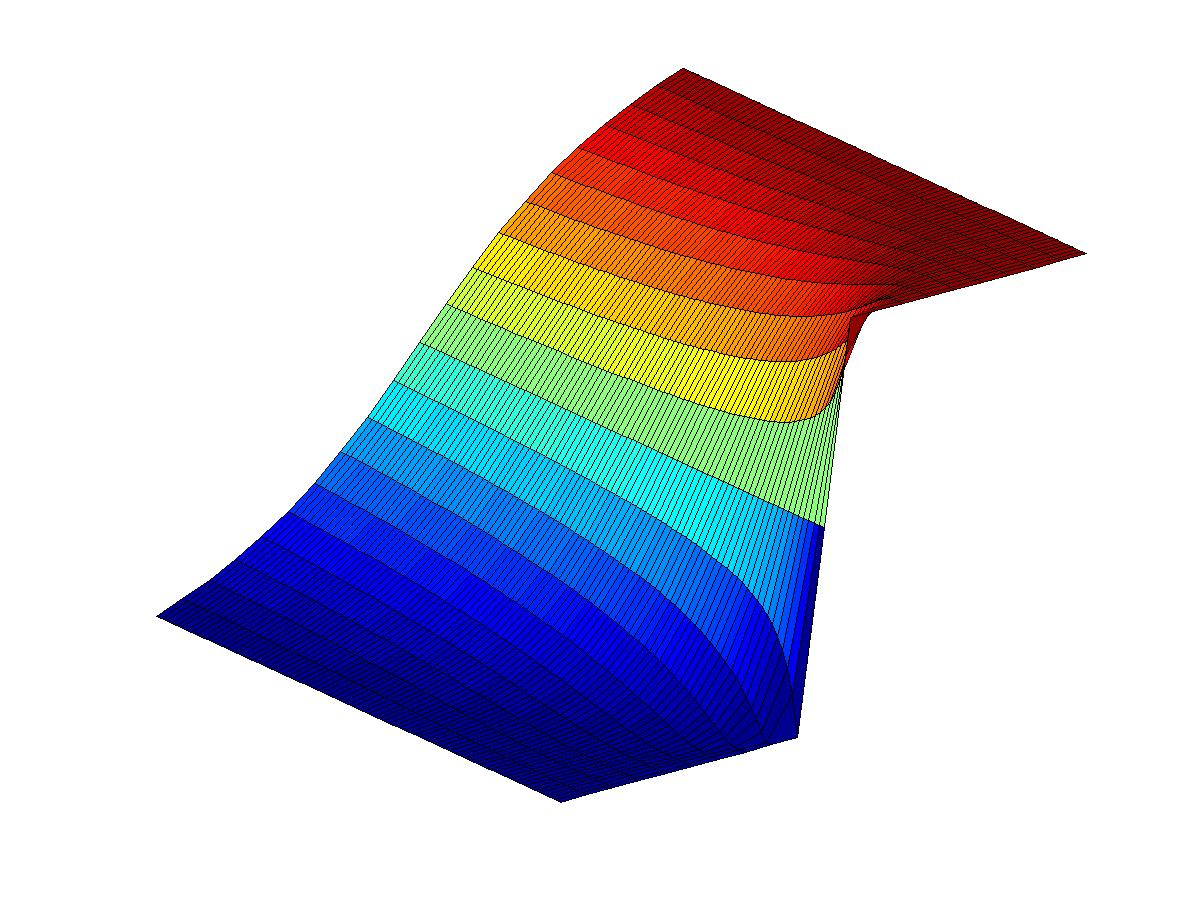 a guide to matlab description detailed summary of the contents